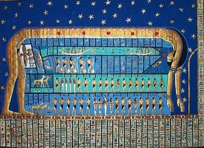 Egyptian Goddess Nut