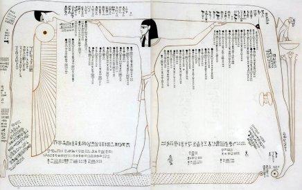 Egyptian Goddess Nut Swallows the Sun